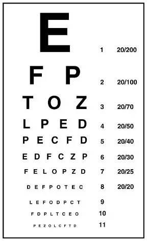2017年,近视眼将不复存在!只需3000澳币就可恢复视力,将引入澳洲!黑科技将正式面世!-澳洲唐人街