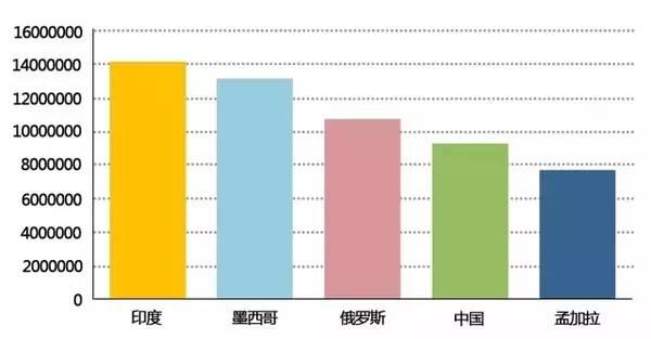 移民大数据:到底中国什么人在移民!-澳洲唐人街