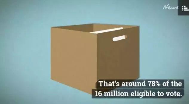 刚刚,澳洲人说了Yes!784万澳洲人希望同性婚姻合法化!-澳洲唐人街