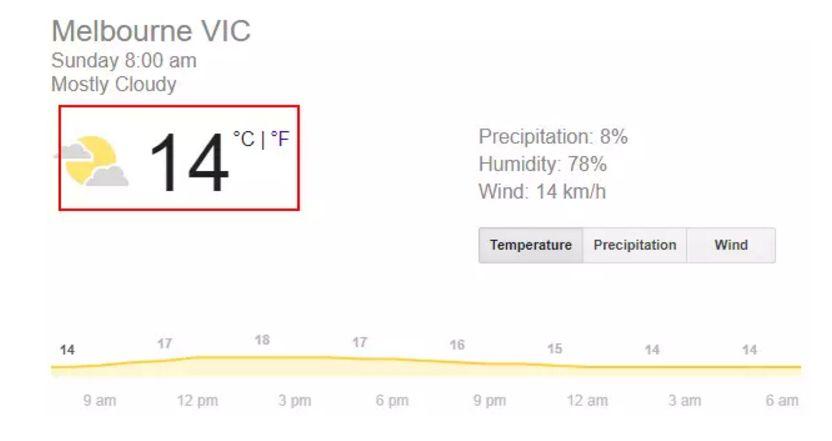 墨爾本熱浪來襲!今天明天39度,又要被熱化了-澳洲唐人街