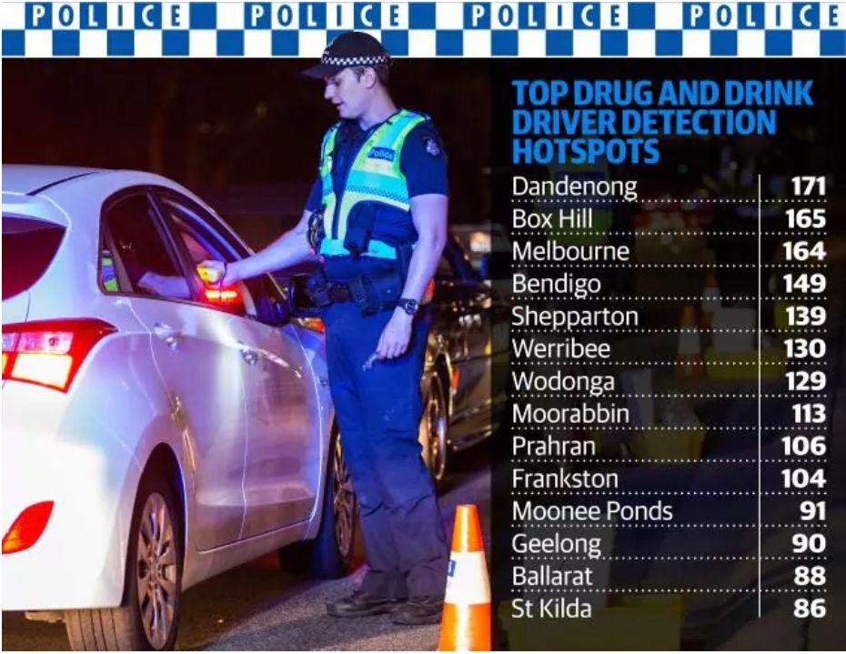 4月30日起,墨爾本執行全澳最嚴交通規則,花11億澳元抓違規-澳洲唐人街